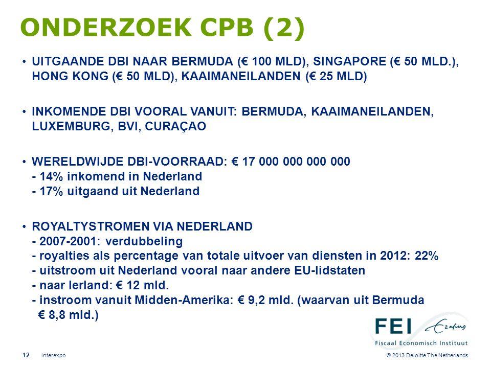 © 2013 Deloitte The Netherlands ONDERZOEK CPB (2) •UITGAANDE DBI NAAR BERMUDA (€ 100 MLD), SINGAPORE (€ 50 MLD.), HONG KONG (€ 50 MLD), KAAIMANEILANDE