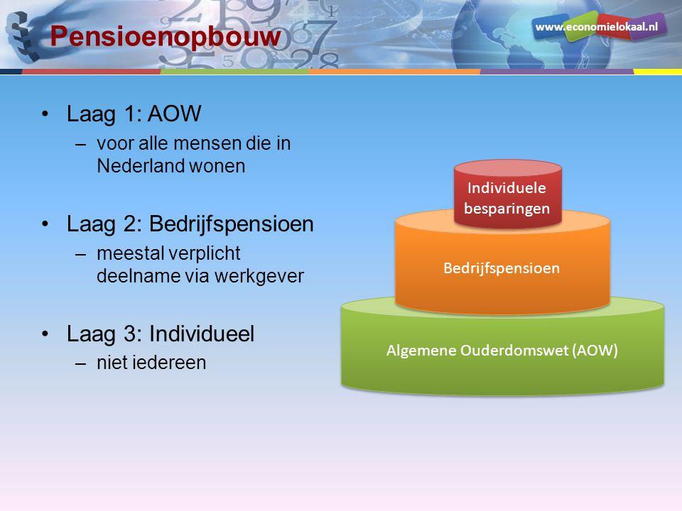 www.economielokaal.nl Pensioenopbouw •Laag 1: AOW –voor alle mensen die in Nederland wonen •Laag 2: Bedrijfspensioen –meestal verplicht deelname via w
