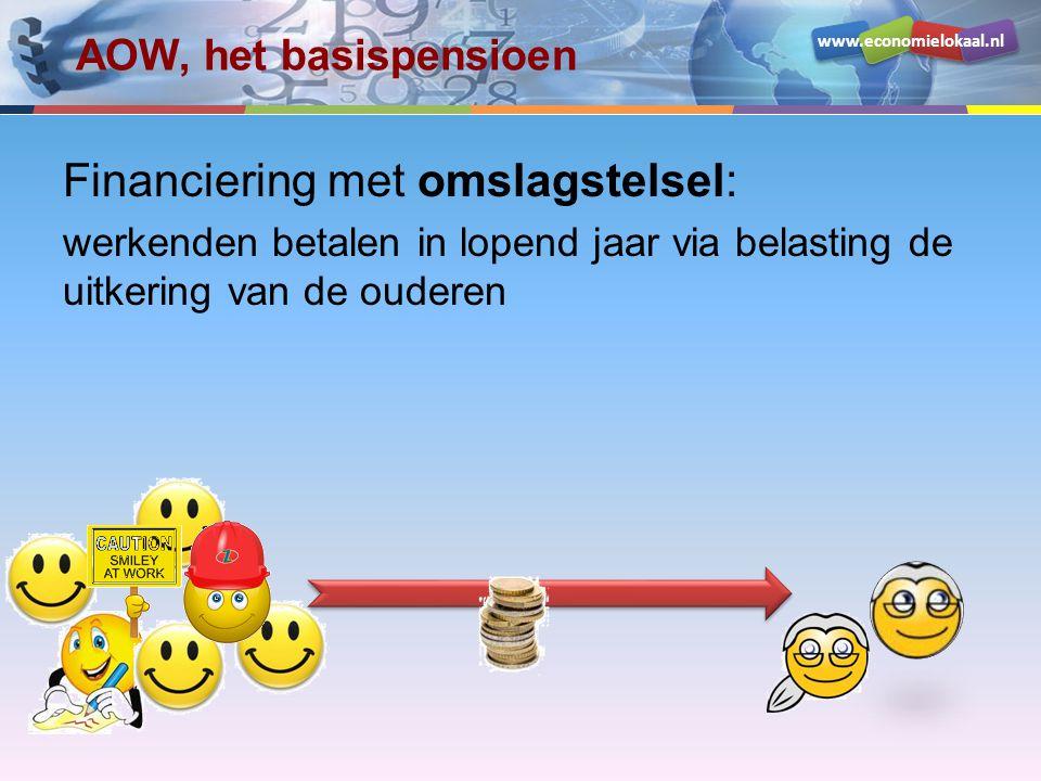 www.economielokaal.nl AOW, het basispensioen Financiering met omslagstelsel: werkenden betalen in lopend jaar via belasting de uitkering van de oudere