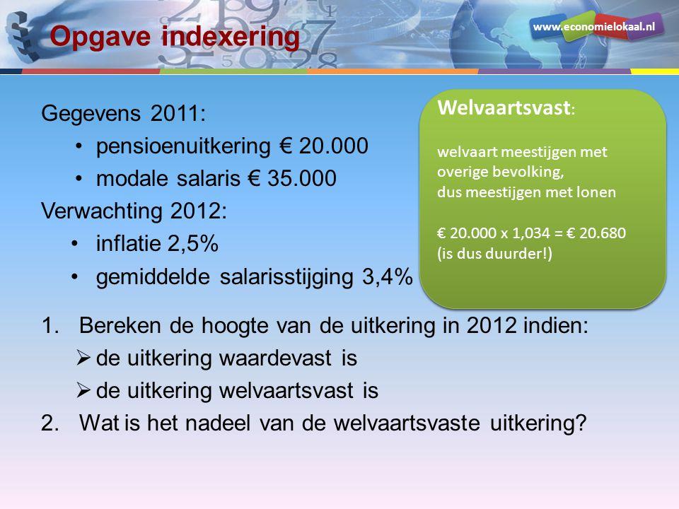 www.economielokaal.nl Opgave indexering Gegevens 2011: •pensioenuitkering € 20.000 •modale salaris € 35.000 Verwachting 2012: •inflatie 2,5% •gemiddel