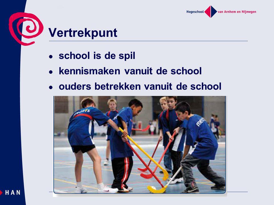 Vertrekpunt  school is de spil  kennismaken vanuit de school  ouders betrekken vanuit de school