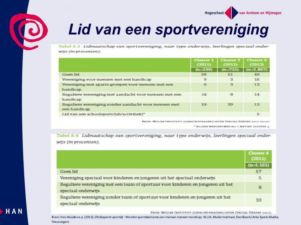 Lid van een sportvereniging Bron: Von Heijden e.a.