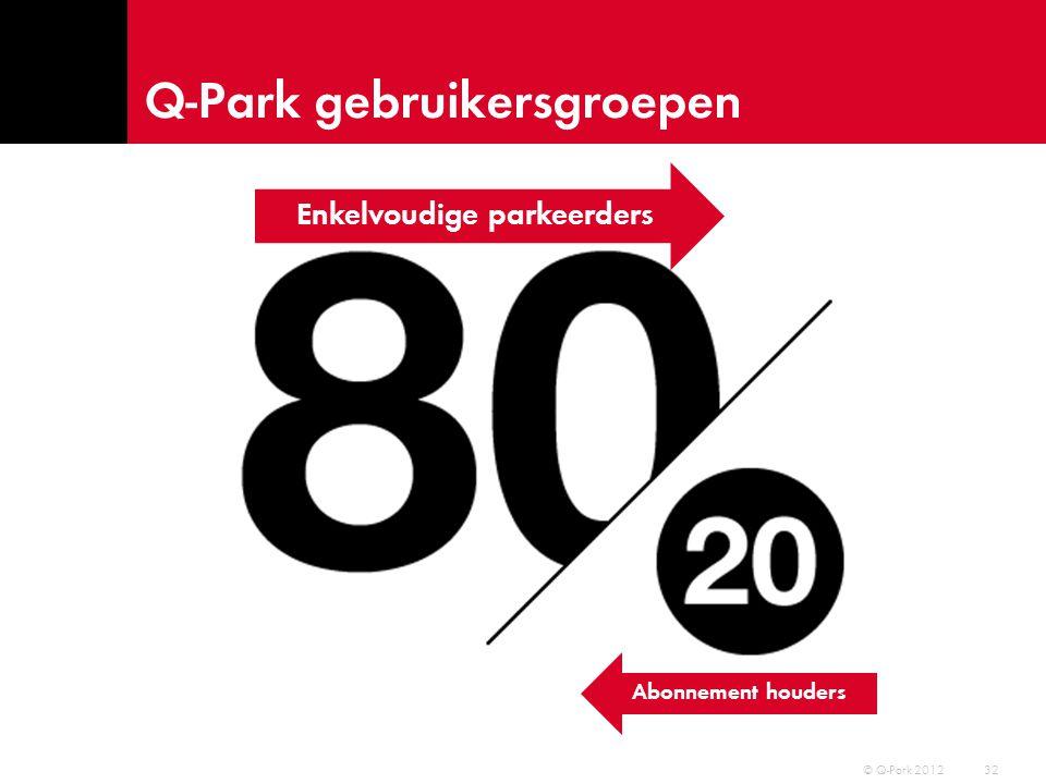 Q-Park Business Case 33 © Q-Park 2012