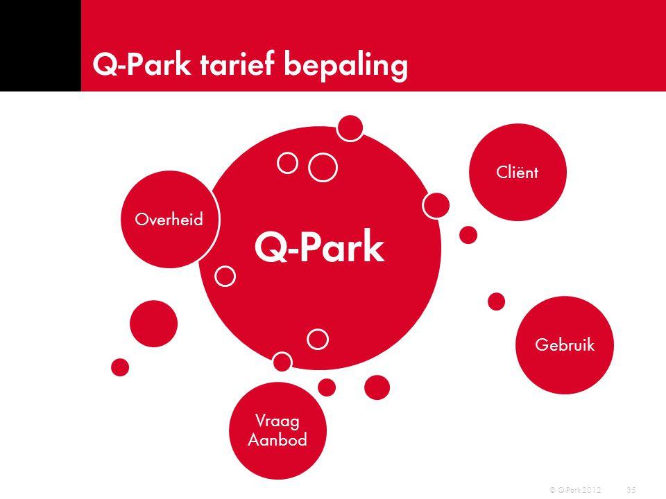36 Q-Park tarief – winkelen © Q-Park 2012 ▌ Gemiddelde parkeerduur 2,5 uur.