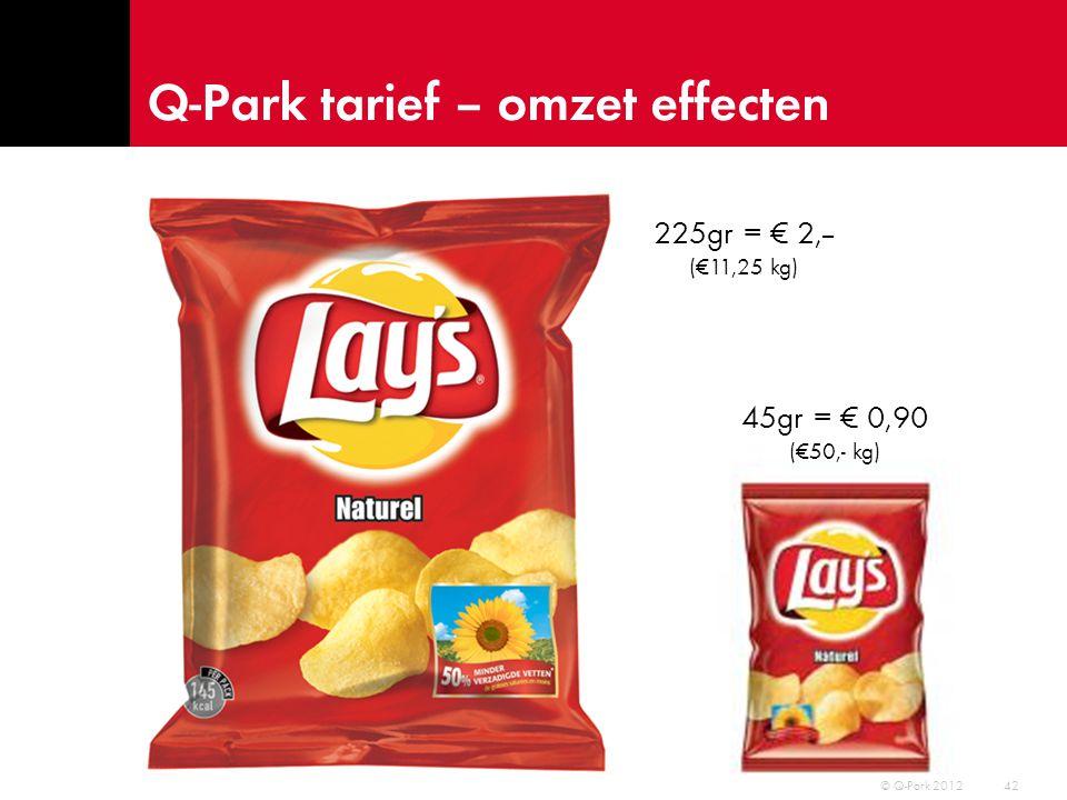Q-Park tarief – omzet effecten 43 Tariefstap:WinkelenBoodschappen 45 minuten-4 %-6 % 30 minuten- 7 %-13 % 20 minuten-10 %-17 % 15 minuten-11 %-19 % 10 minuten-12 %-22 % 5 minuten-13 %-24 % 3 minuten-14 %-25 % per minuut-15 %-26 % © Q-Park 2012