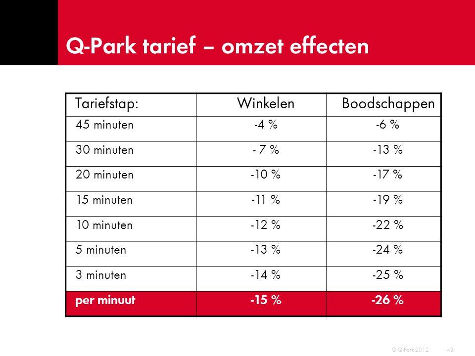 44 Q-Park tarief – compensatie © Q-Park 2012 I Zwart = EUR 1,80 per uur.