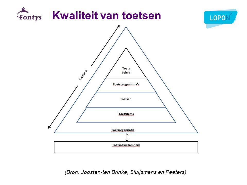 Kwaliteit van toetsen (Bron: Joosten-ten Brinke, Sluijsmans en Peeters)