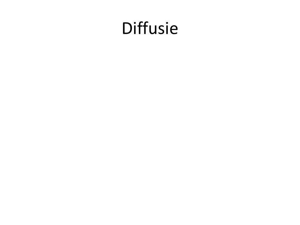 Diffusie