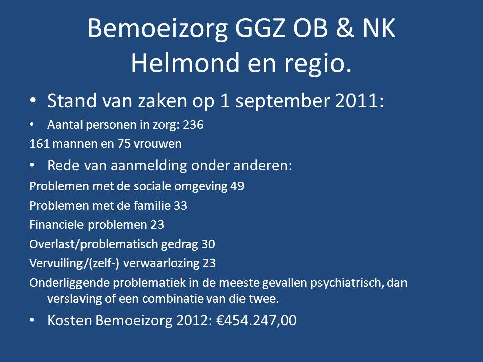 Bemoeizorg GGZ OB & NK Helmond en regio. • Stand van zaken op 1 september 2011: • Aantal personen in zorg: 236 161 mannen en 75 vrouwen • Rede van aan