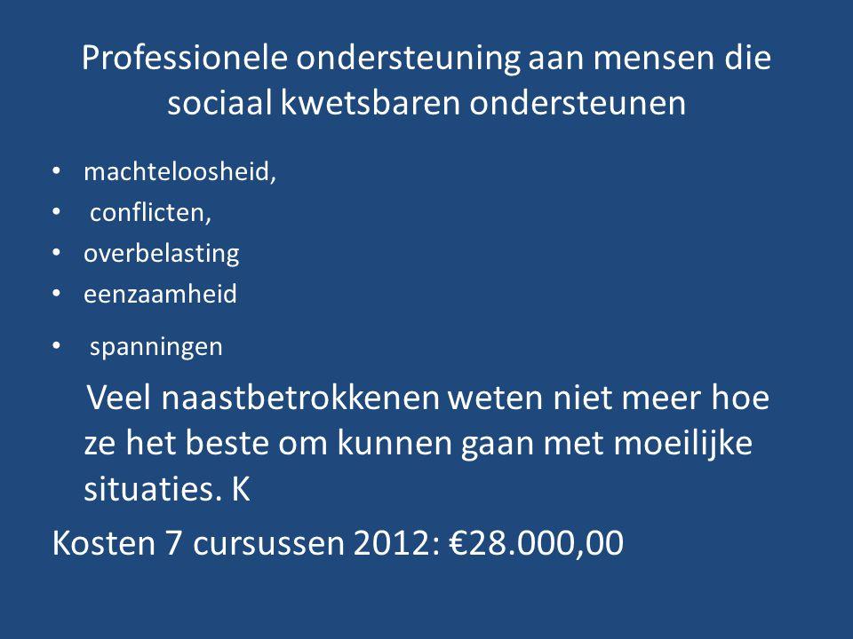 Professionele ondersteuning aan mensen die sociaal kwetsbaren ondersteunen • machteloosheid, • conflicten, • overbelasting • eenzaamheid • spanningen