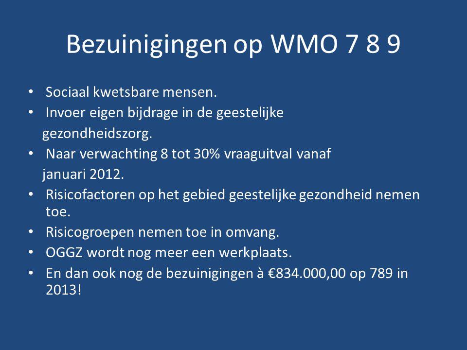 Bezuinigingen op WMO 7 8 9 • Sociaal kwetsbare mensen. • Invoer eigen bijdrage in de geestelijke gezondheidszorg. • Naar verwachting 8 tot 30% vraagui