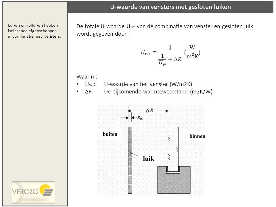 U-waarde van vensters met gesloten luiken Luiken en rolluiken hebben isolerende eigenschappen in combinatie met vensters.