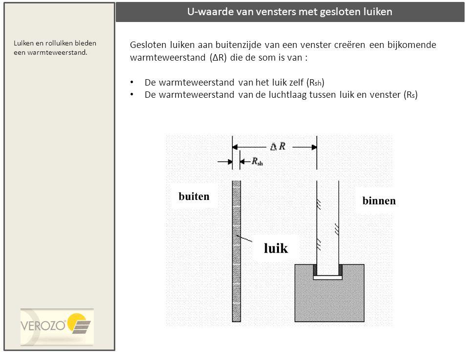 Hoe rolluiken invoeren in EPB-software .berekeningsmethode: 2.