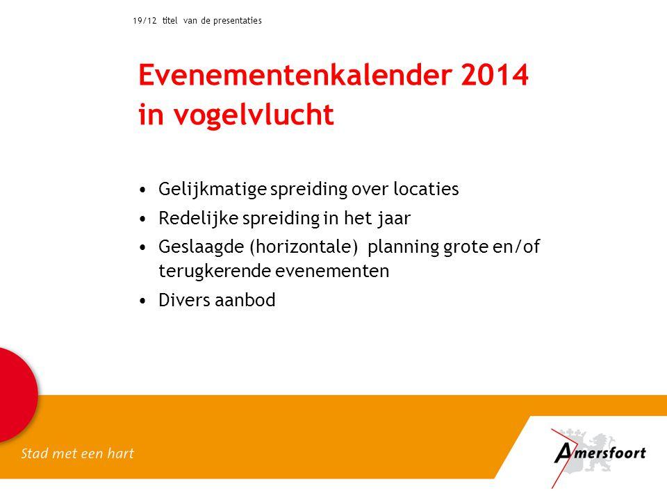 19/12 titel van de presentaties Evenementenkalender 2014 in vogelvlucht •Gelijkmatige spreiding over locaties •Redelijke spreiding in het jaar •Geslaa
