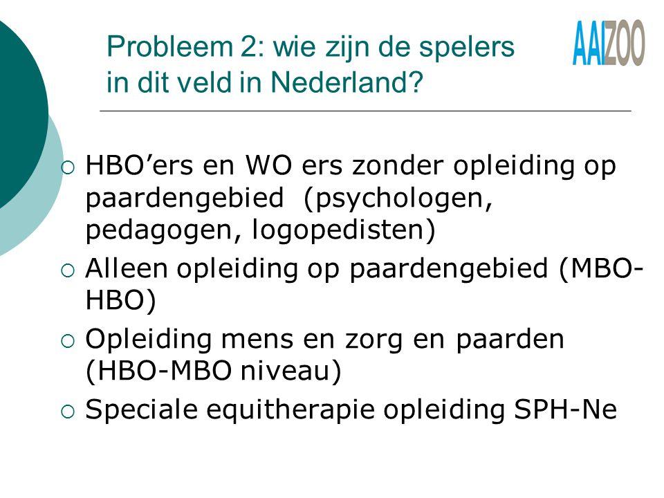 Probleem 2: wie zijn de spelers in dit veld in Nederland.