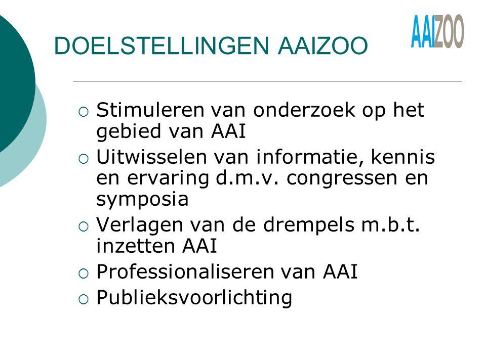 DOELSTELLINGEN AAIZOO  Stimuleren van onderzoek op het gebied van AAI  Uitwisselen van informatie, kennis en ervaring d.m.v.