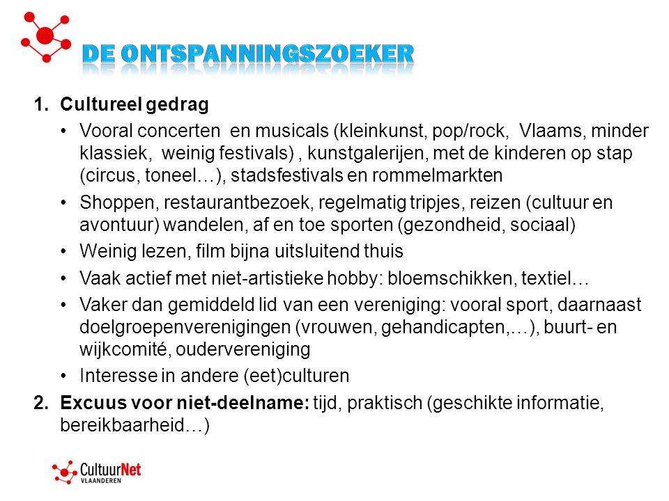1.Cultureel gedrag •Vooral concerten en musicals (kleinkunst, pop/rock, Vlaams, minder klassiek, weinig festivals), kunstgalerijen, met de kinderen op