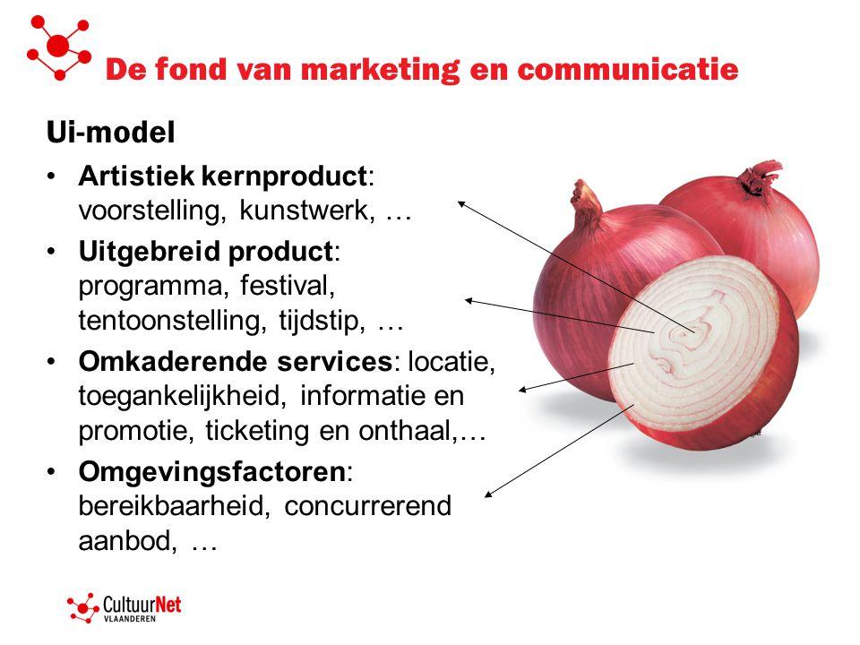De fond van marketing en communicatie Ui-model •Artistiek kernproduct: voorstelling, kunstwerk, … •Uitgebreid product: programma, festival, tentoonste