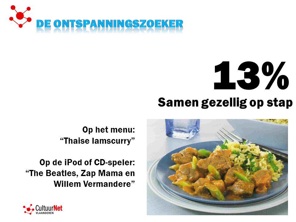 """13% Samen gezellig op stap Op het menu: """"Thaise lamscurry"""" Op de iPod of CD-speler: """"The Beatles, Zap Mama en Willem Vermandere"""""""