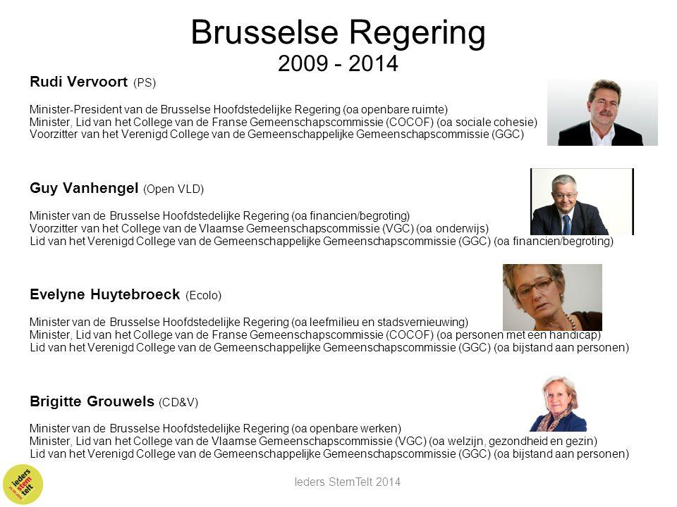 Brusselse Regering 2009 - 2014 Rudi Vervoort (PS) Minister-President van de Brusselse Hoofdstedelijke Regering (oa openbare ruimte) Minister, Lid van