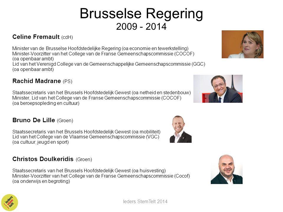 Brusselse Regering 2009 - 2014 Celine Fremault (cdH) Minister van de Brusselse Hoofdstedelijke Regering (oa economie en tewerkstelling) Minister-Voorz