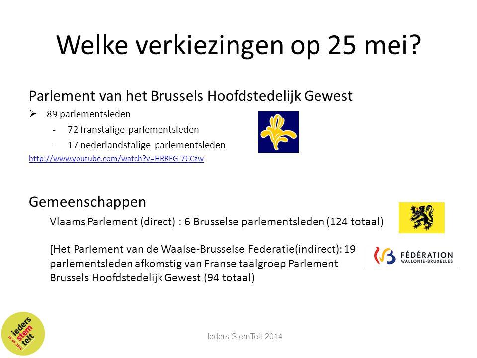 Welke verkiezingen op 25 mei? Parlement van het Brussels Hoofdstedelijk Gewest  89 parlementsleden -72 franstalige parlementsleden -17 nederlandstali