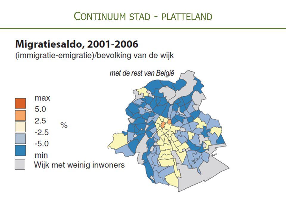 C ONTINUUM STAD - PLATTELAND