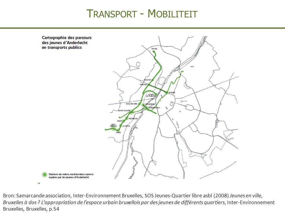 T RANSPORT - M OBILITEIT Bron: Samarcande association, Inter-Environnement Bruxelles, SOS Jeunes-Quartier libre asbl (2008) Jeunes en ville, Bruxelles à dos .