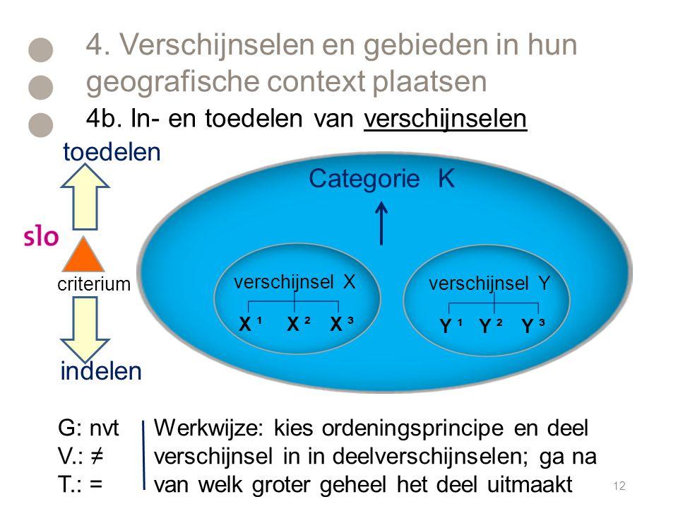 12 4b. In- en toedelen van verschijnselen Categorie K toedelen indelen criterium 4. Verschijnselen en gebieden in hun geografische context plaatsen We