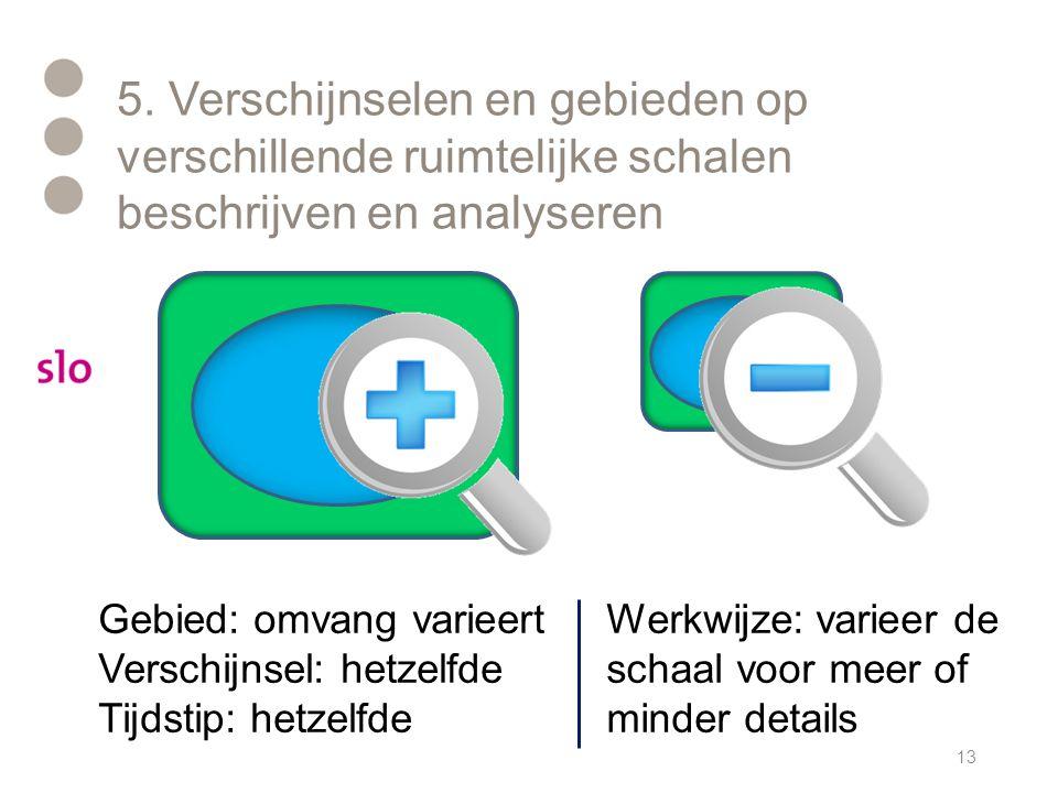 13 Gebied: omvang varieert Verschijnsel: hetzelfde Tijdstip: hetzelfde Werkwijze: varieer de schaal voor meer of minder details 5.