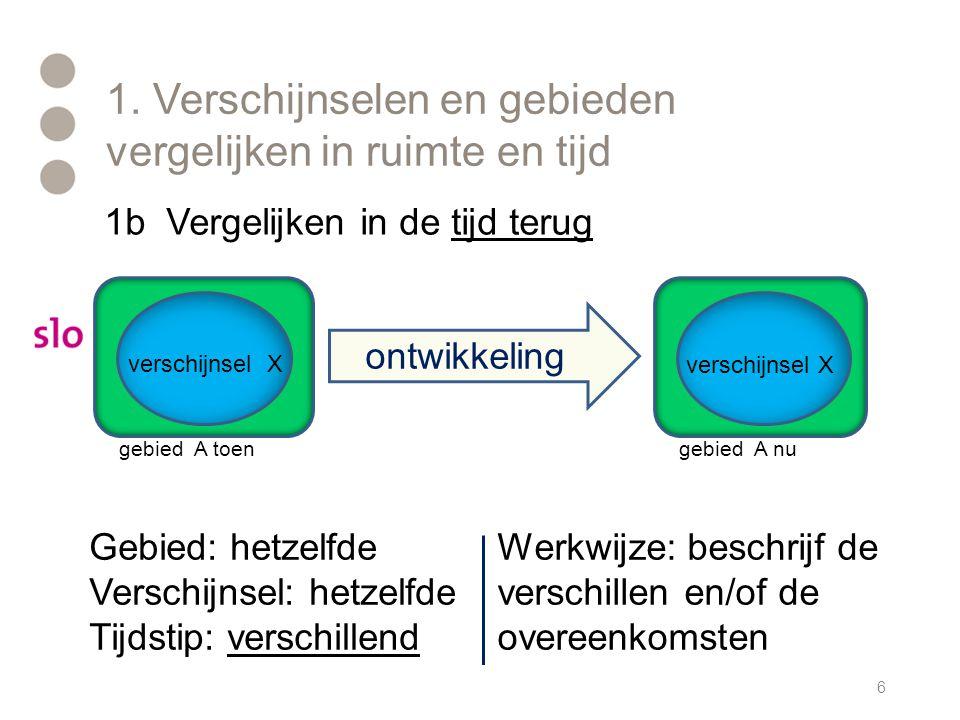 1. Verschijnselen en gebieden vergelijken in ruimte en tijd 6 gebied A toen gebied A nu verschijnsel X Gebied: hetzelfde Verschijnsel: hetzelfde Tijds