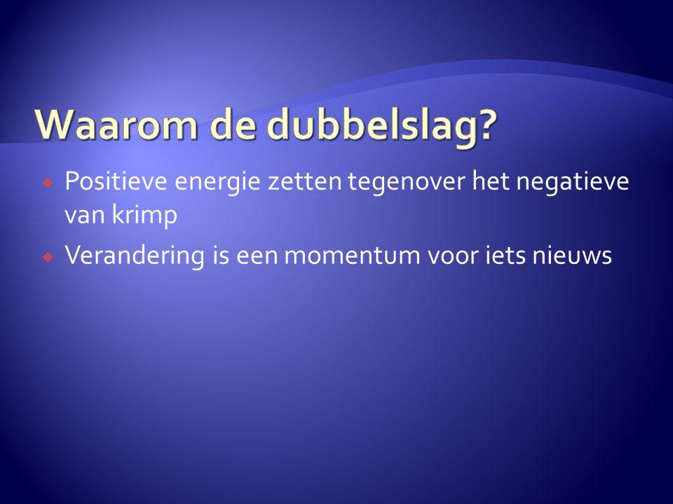  Positieve energie zetten tegenover het negatieve van krimp  Verandering is een momentum voor iets nieuws