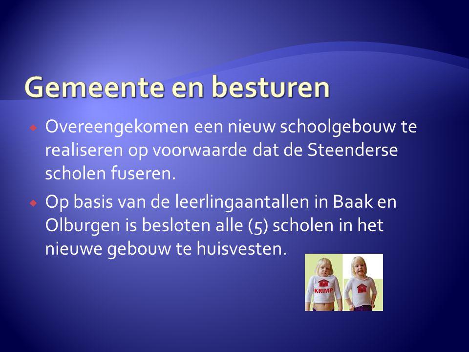  Overeengekomen een nieuw schoolgebouw te realiseren op voorwaarde dat de Steenderse scholen fuseren.