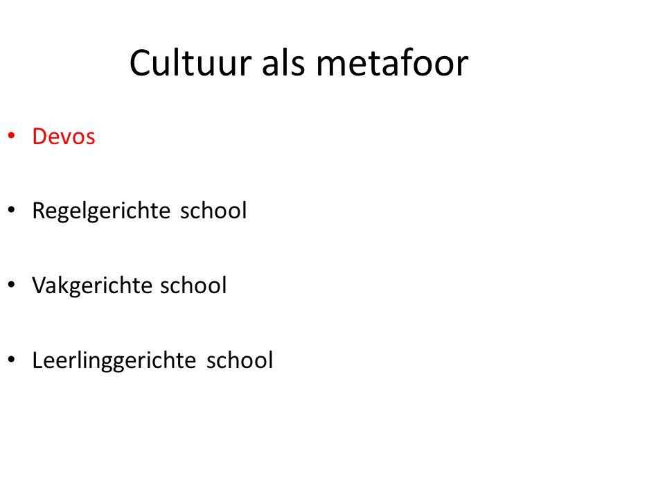 Cultuur als metafoor • Devos • Regelgerichte school • Vakgerichte school • Leerlinggerichte school