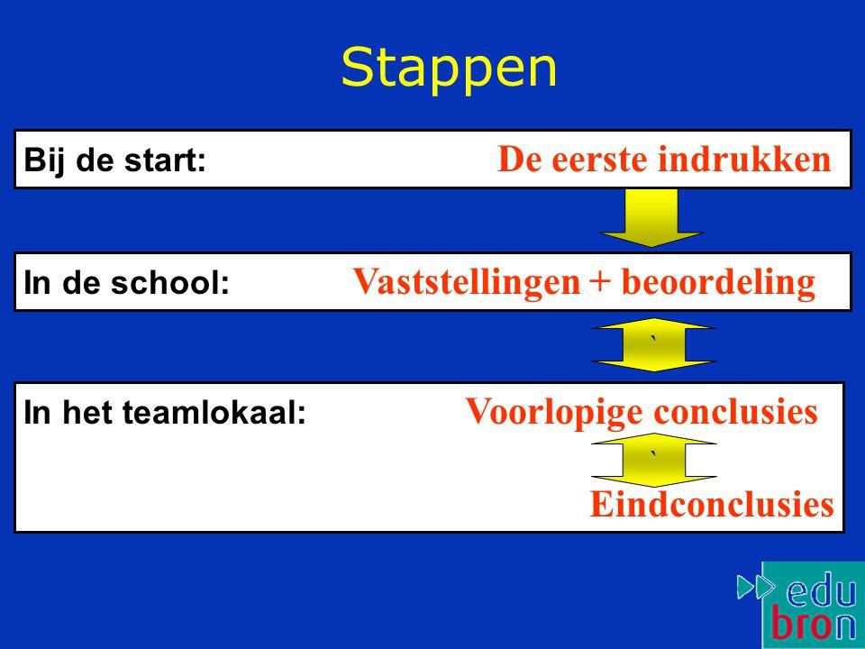 Stappen Bij de start: De eerste indrukken In de school: Vaststellingen + beoordeling In het teamlokaal: Voorlopige conclusies Eindconclusies ` `