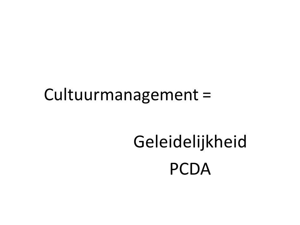 Cultuurmanagement = Geleidelijkheid PCDA