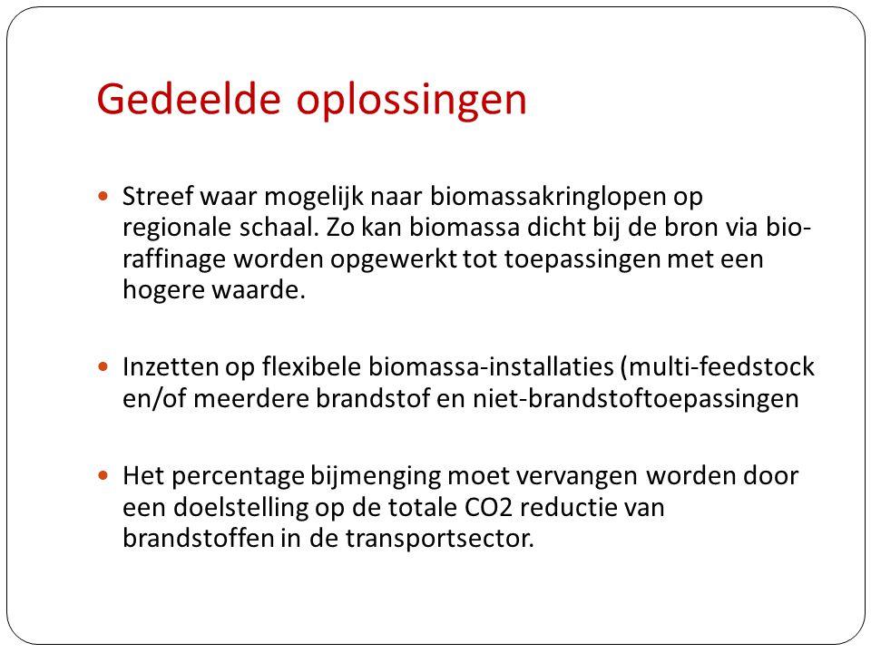 Gedeelde oplossingen  Streef waar mogelijk naar biomassakringlopen op regionale schaal.