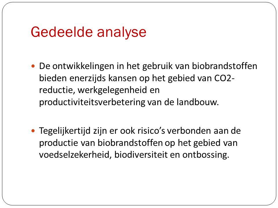Gedeelde analyse Biobrandstoffen mogen niet ten koste gaan van voedselzekerheid.