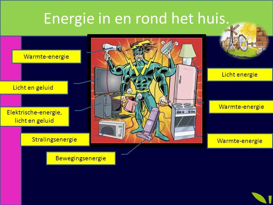 Energie in en rond het huis.