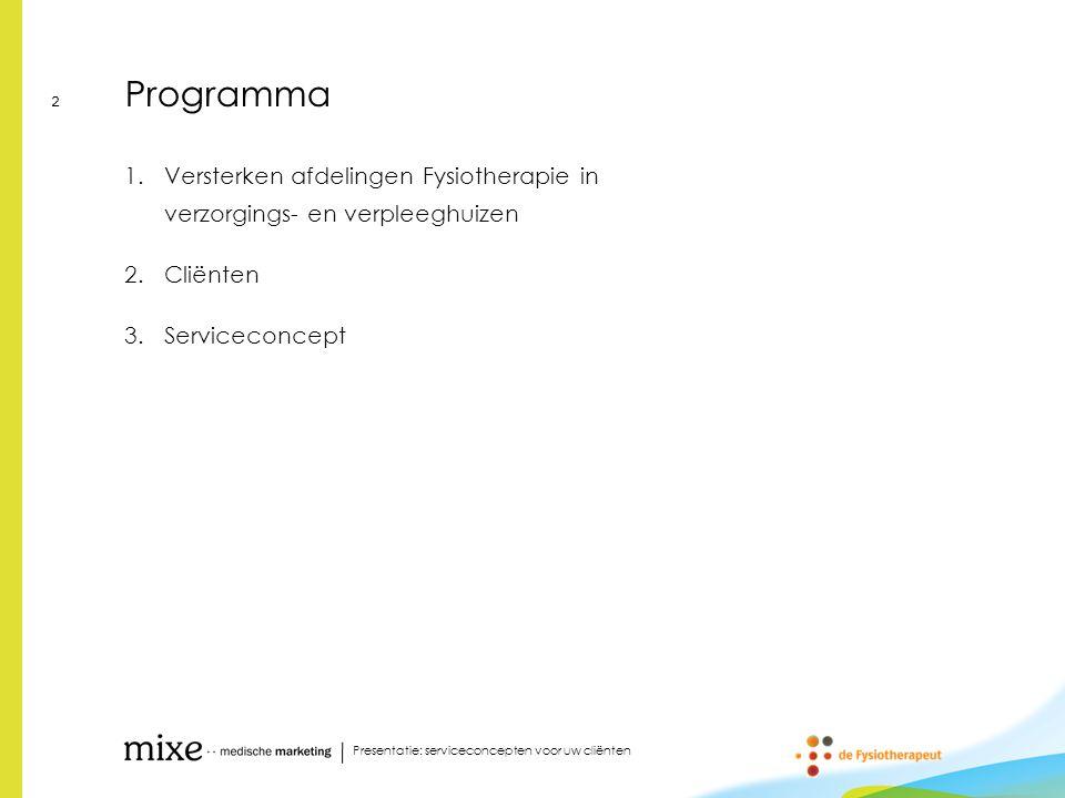 Beeld plakken 3 Versterken afdelingen Fysiotherapie in verzorgings- en verpleeghuizen Presentatie: serviceconcepten voor uw cliënten