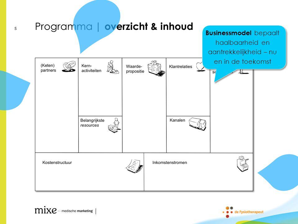 Programma | overzicht & inhoud 6 Serviceconcept maakt de dienst onmisbaar: niet wat je levert, maar hoe!