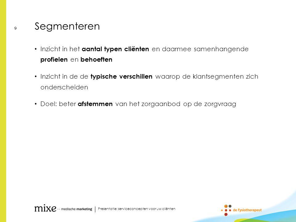 Presentatie: serviceconcepten voor uw cliënten Communications | uitwisseling van informatie 30