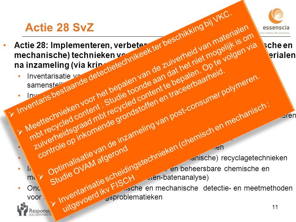 Actie 29 SvZ •Actie 29: Opstellen van Vlaamse indicatoren voor recyclage van polymeren en composieten van polymeren •Inventariseren van bestaande te recycleren polymeren •Inventariseren van potentiële te recycleren polymeren •Update en optimalisering van het luik polymeren in de Ecolizer (oa recyclaten, biobased en virgin naast elkaar plaatsen qua milieu impact) •Doelstellingen voor % recyclage definiëren en draagvlak creëren •Actieplan opstellen om doelstellingen voor % recyclage te realiseren •Ontwikkelen van resource efficiency indicatoren voor producten (in eerste instantie kunststof gebaseerd 12  Definitie doelstellingen % recyclage : ongoing  OVAM Studie potentieel inzameling harde kunststoffen.