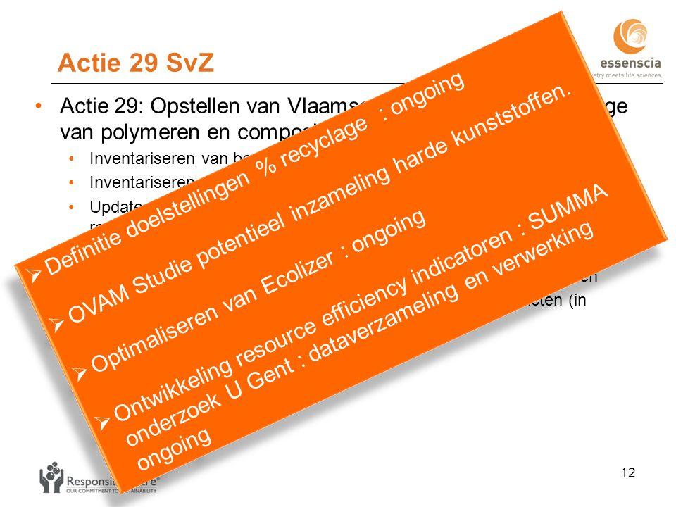 Actie 30 SvZ •Actie 30: Uitwerken van een internationaal geaccepteerd toepassings label dat het percentage gebruikte recyclaten in een materiaal weergeeft, gekoppeld aan een certificeringssysteem •Certificering voor % recyclaat en ontwikkeling van een label •Optimalisatie van 'recyclage/identificatie driehoek' systeem 13  QA-CER certificatie systeem ontwikkeld door VKC en label ontwikkeld.