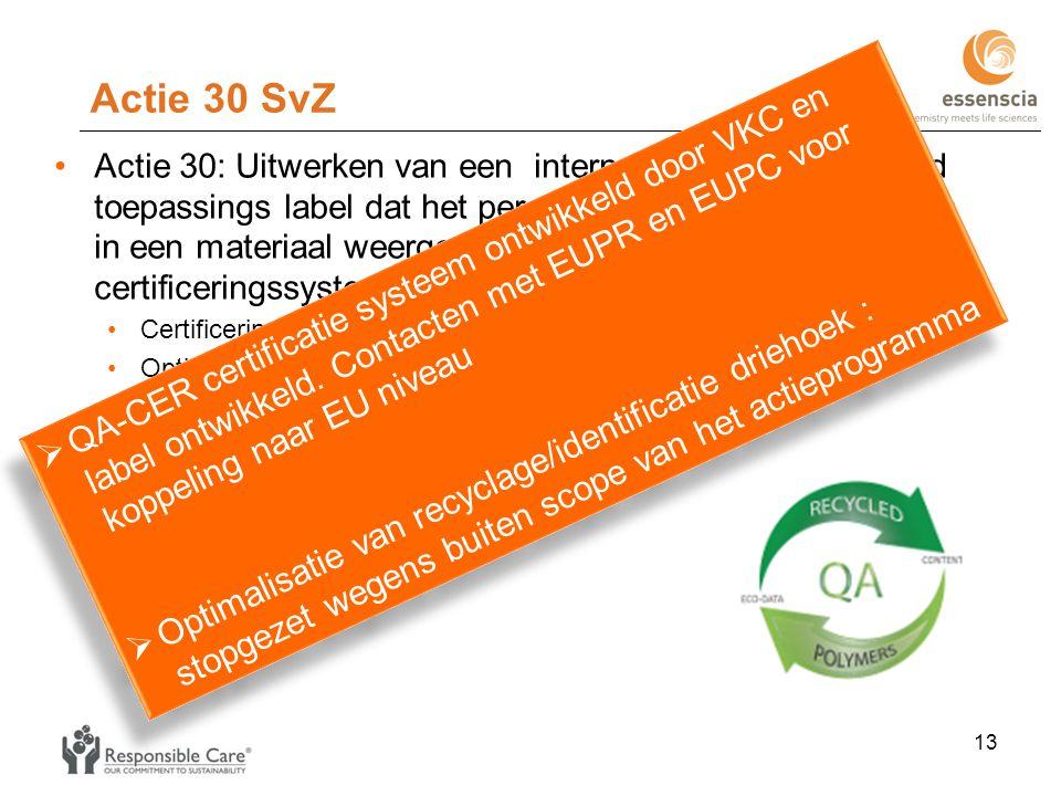 Actie 30 SvZ •Actie 30: Uitwerken van een internationaal geaccepteerd toepassings label dat het percentage gebruikte recyclaten in een materiaal weerg