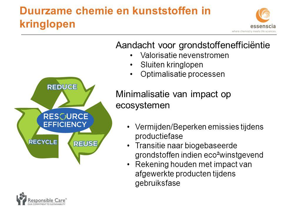 Duurzame chemie en kunststoffen in kringlopen Aandacht voor grondstoffenefficiëntie •Valorisatie nevenstromen •Sluiten kringlopen •Optimalisatie proce