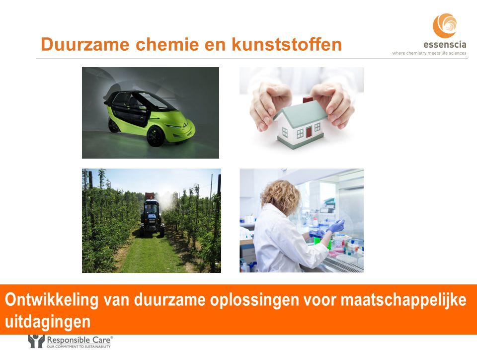 Duurzame chemie en kunststoffen Ontwikkeling van duurzame oplossingen voor maatschappelijke uitdagingen