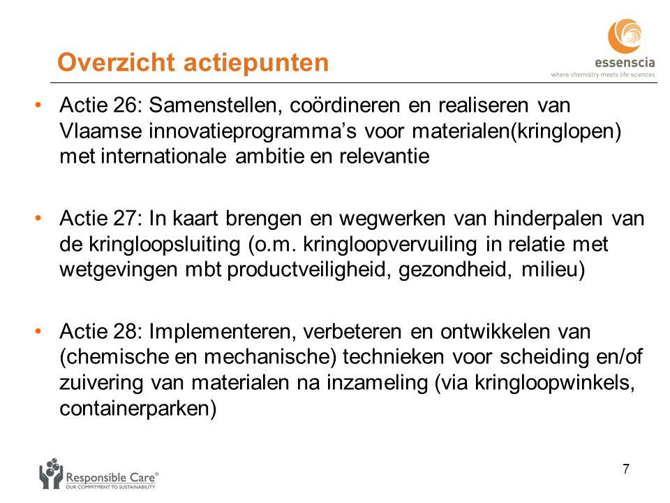 Overzicht actiepunten •Actie 29: Opstellen van Vlaamse indicatoren voor recyclage van polymeren en composieten van polymeren •Actie 30: Uitwerken van een internationaal geaccepteerd toepassings label dat het percentage gebruikte recyclaten in een materiaal weergeeft, gekoppeld aan een certificeringssysteem 8