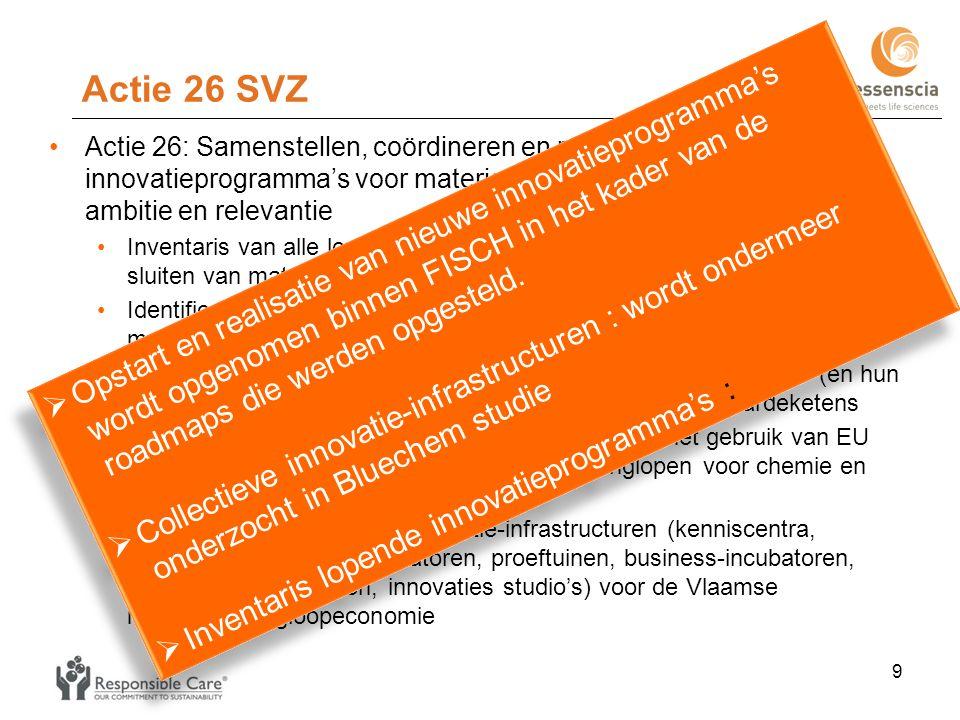 Actie 26 SVZ •Actie 26: Samenstellen, coördineren en realiseren van Vlaamse innovatieprogramma's voor materialen(kringlopen) met internationale ambiti