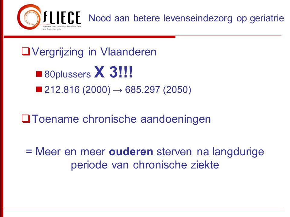  Vergrijzing in Vlaanderen  80plussers X 3!!!  212.816 (2000) → 685.297 (2050)  Toename chronische aandoeningen = Meer en meer ouderen sterven na